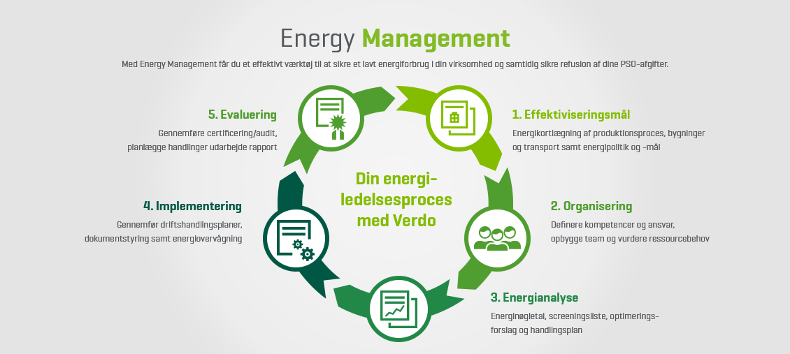 Energy_Management_flow.png (1)